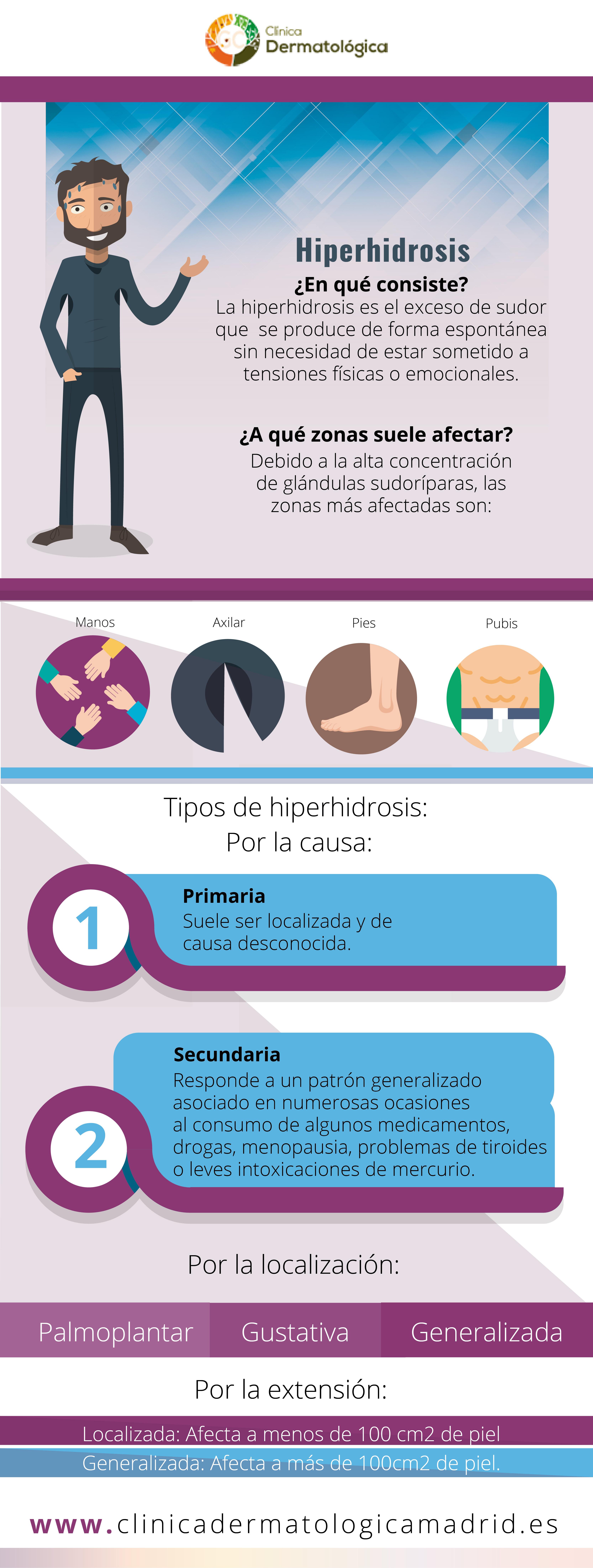 hiperhidrosis tipos zonas