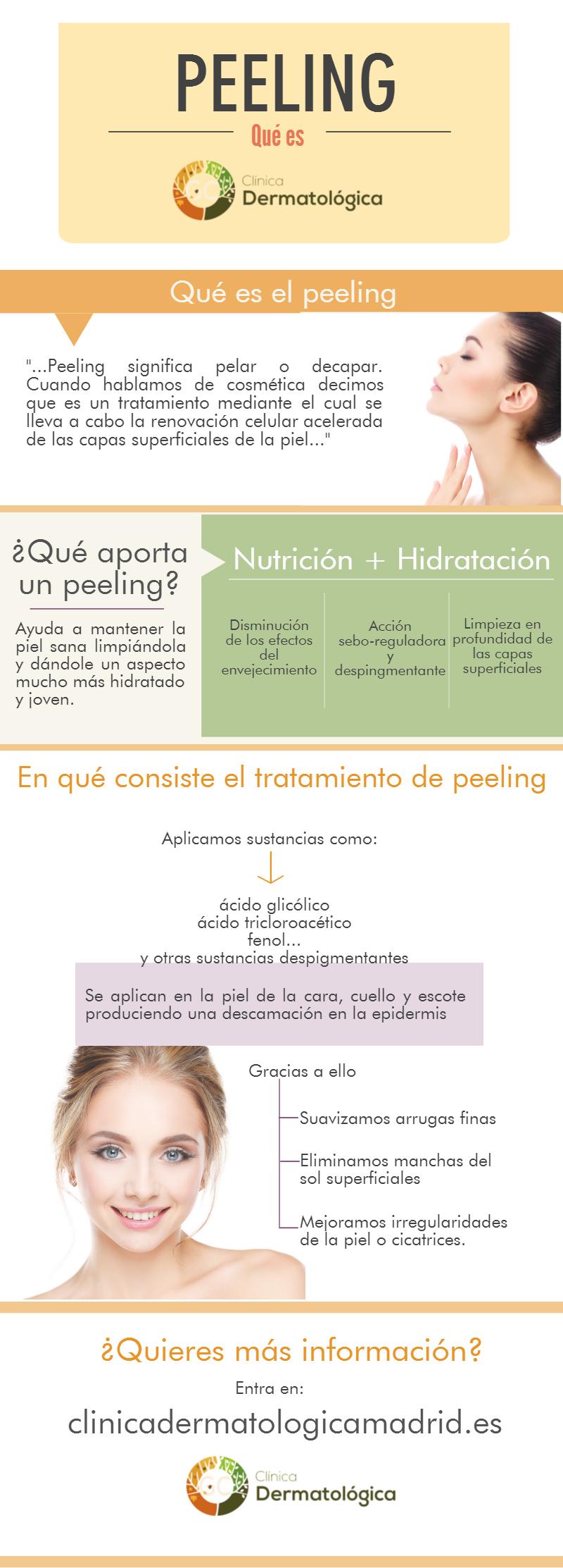 Peeling Clinica dermatologica