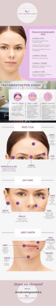 Tratamientos-faciales-Cavada