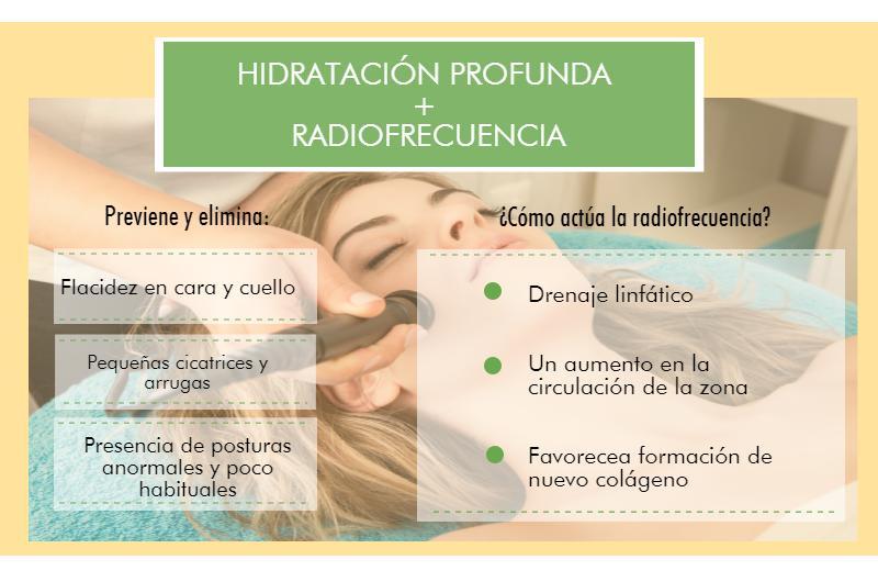 clinica dermatologica madrid -2